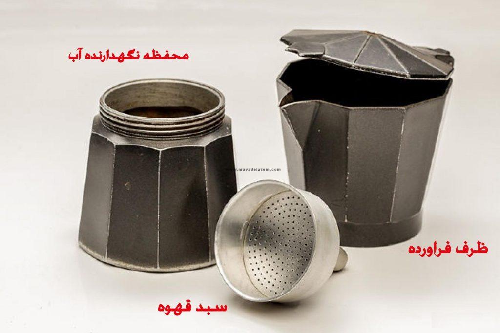 670px Perk Coffee 1Step 1 1024x683 - قوری موکا قوری قهوهساز اسپرسو یا موکا اکسپرس